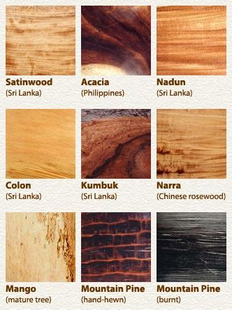 different types of wood in furniture types of wood