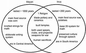 Mason Pbl  Mayan And Inca Venn Diagram
