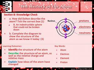 Atomic Structure  U0026 The Periodic Table
