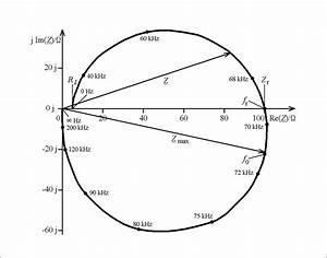 Ortskurve Berechnen : parallelschwingkreis ~ Themetempest.com Abrechnung