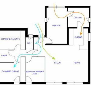 circulation dans un plan de maison a un niveau mode de With comment faire le plan d une maison