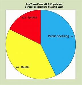 Joyful Public Speaking  From Fear To Joy   An Ineffective