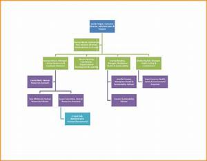 organizational chart template word bikeboulevardstucsoncom With template for an organizational chart