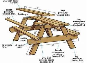 Outdoor Picnic Table Plans diywoodtableplans