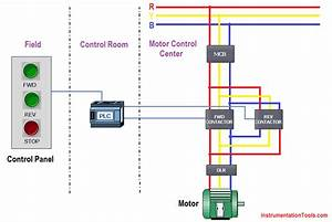Plc Ladder Logic For 3 Phase Asynchronous Motor Control