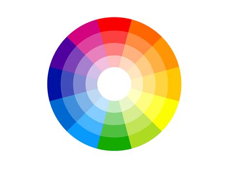 blue color wheel using color schemes in mobile ui design sitepoint