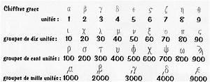 20 En Chiffre Romain : ecriture chiffres tatouage kolorisse developpement ~ Melissatoandfro.com Idées de Décoration