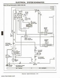 Cub Cadet Safety Switch Diagram  U2014 Untpikapps