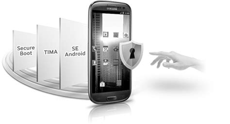Samsung Mobile Security by Samsung Adds To Mobile Security With 2 0