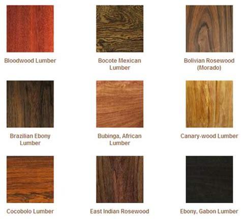 Types Of Hardwood 1  Greenvirals Style