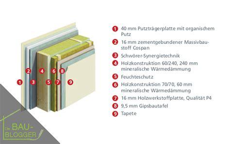 Der U Wert Als Wichtige Groesse Im Waermeschutz by Schw 246 Rer Au 223 Enwand Pullover Und Regenjacke