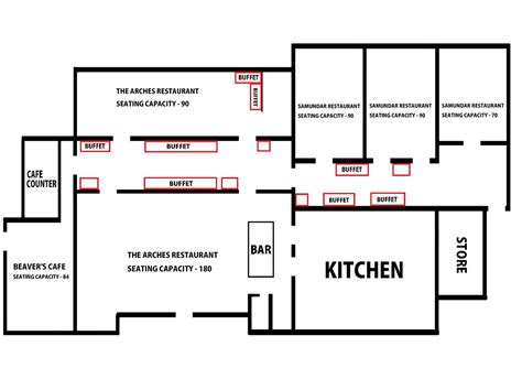 Floor Layout Of An Cafe by Restaurant Layout Arches