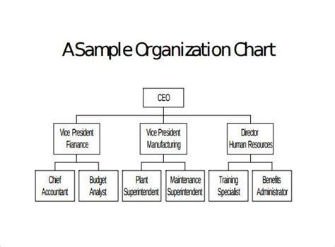 pin  natha davis  daycare forms organizational chart