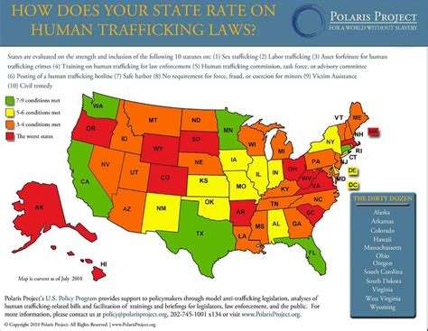 report card rates states  human trafficking issues tenn