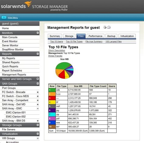 Solarwinds Help Desk Api by Solarwinds Storage Manager Supported Devices