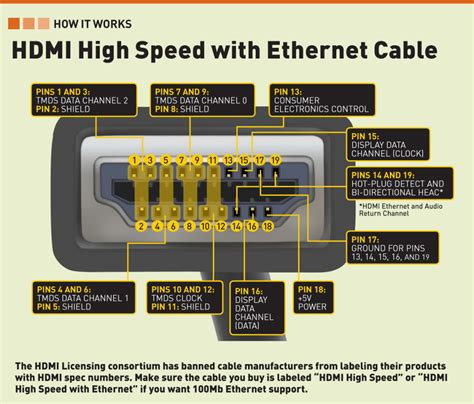 hdmi wire diagram and adio 32 wiring diagram