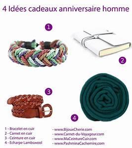 Cadeau Pour Homme Anniversaire : id e cadeau fait main pour anniversaire bm88 jornalagora ~ Teatrodelosmanantiales.com Idées de Décoration