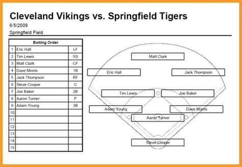 Free Softball Lineup Template Erieairfair