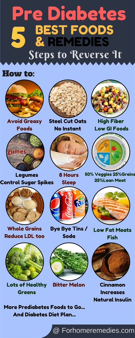 List Of Best Foods  Diet Plan And #5 Home Remedies For