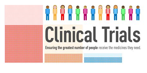 Understanding the Clinical Trial Process