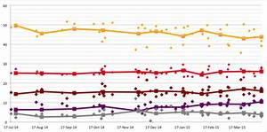 Opinion polling for the Turkish general election, June ...