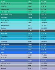 Photoshop Crayola crayon names and colour values   Camera ...