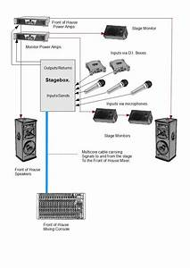 Diagram  Wiring Diagram For Live Sound Full Version Hd