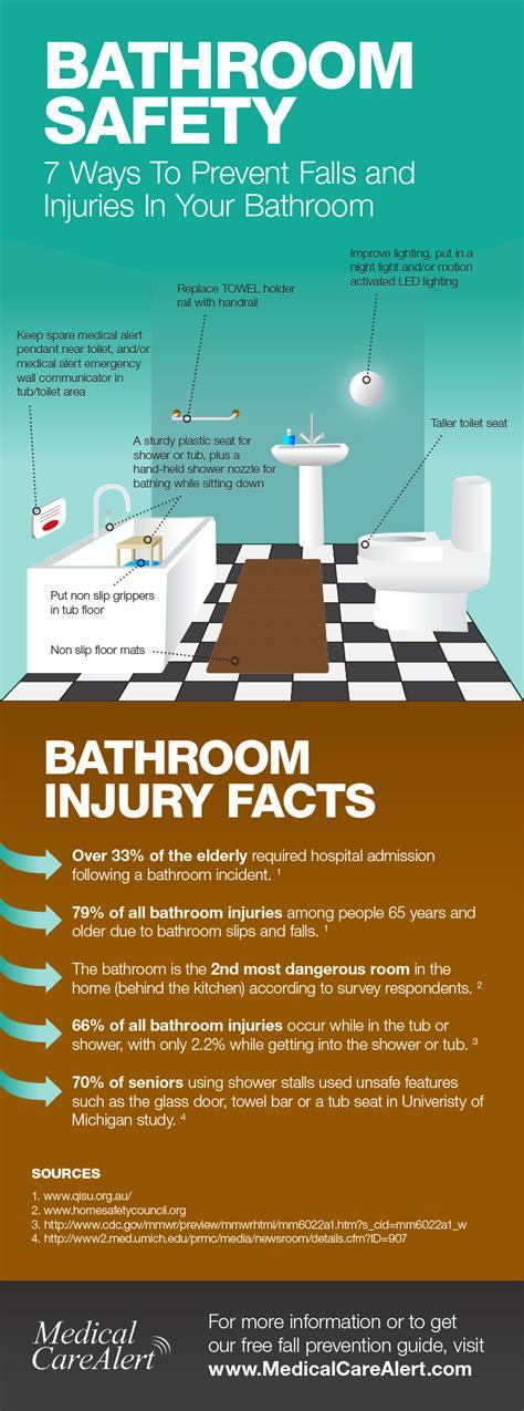 bathroom safety  seniors bathroom fall risks info