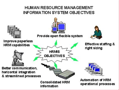 Human Resource Management Functions  Recruitement. How To Say Squirrel In French. Cancer Centers In New York Asian Index Funds. Graphic Design Schools Online. Verify Educational Credentials. California State Lemon Law Cover Me Insurance. The Best Security System For Home. Ear Wax Removal Vacuum Commercial. Moving Companies In Va Documents In The Cloud