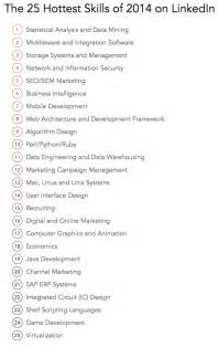 skills and qualities for a application the 25 skills that got hired in 2014