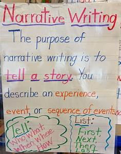 3.05 writing narrative introductions