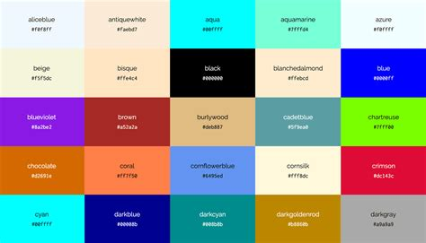 css color the new code using css color keywords