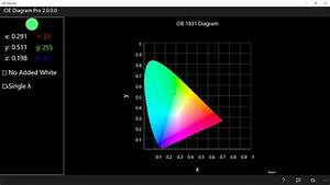Interactive Cie Chromaticity Diagram For Windows 10