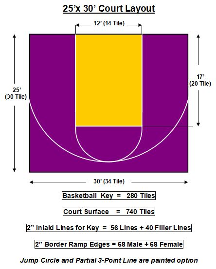 Half Court Basketball Dimensions For A Backyard - 25 x 30 flex court basketball court pinteres