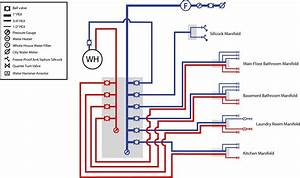 Pex Manifolds  Aka Where Have I Gone Wrong     Plumbing