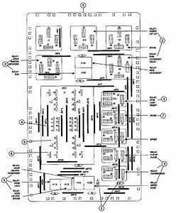 Jeep Commander Junction Block Fuses  Relays  And Circuit