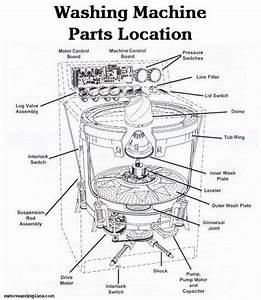 Washing Machine Parts Location Schematic Diagram