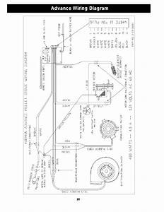 Advance Wiring Diagram