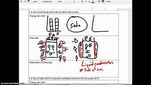 Modeling Chemistry Lol Diagrams