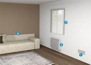 Radiateur Electrique Chaud Et Froid : comment installer un radiateur lectrique castorama ~ Premium-room.com Idées de Décoration