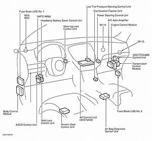 2003 Infiniti M45 Fuse Box Diagram