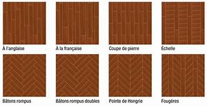 best 20 sens pose parquet ideas on pinterest isolation With parquet pose anglaise
