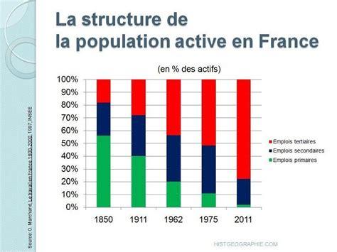 rouvres en plaine wikip 233 dissertation croissance economique depuis 1850