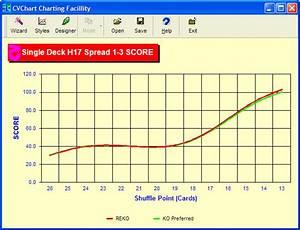 Blackjack Chart 1 Deck Knock Out Strategy Ko