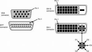 Video Display Technologies