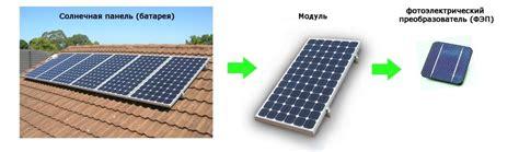 Фотоэлектрическое преобразование солнечной энергии преобразование солнечной энергии перспективный путь.