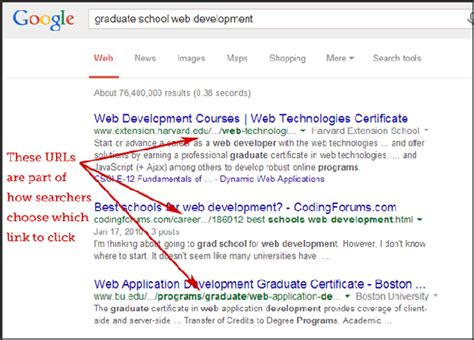 What The Difference Between Page Url Link Quora
