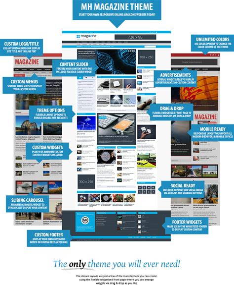 Mh Magazine Wordpress Theme  Responsive News & Magazine Theme