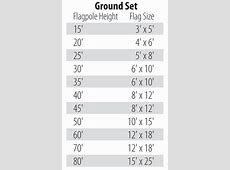 American Flagpole – Flagpole Height – Flag Size
