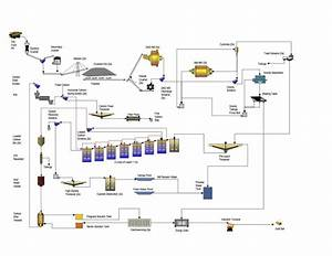 Amit 135  Lesson 1 Introduction  U2013 Mining Mill Operator